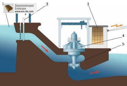 Elektrostation